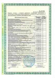 Образец приложения к лицензии Росприроднадзора на опасные отходы